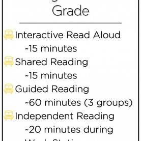 Regular Guided Reading Lesson Plan Template First Grade Balanced Literacy In Kindergarten And First Grade - Mr