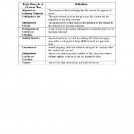 Regular Madeline Hunter Lesson Plan Word Template Inspirational Madeline Hunter Lesson Plan Template Word | Bes