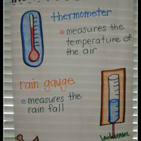Regular Weather Lesson Plans For First Grade 77 Best Weather Unit: First Grade Images On Pinterest | Teachin