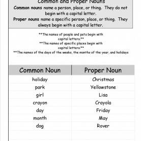 Simple First Grade Lesson Plans On Proper Nouns Wonders First Grade Unit Two Week Four Print