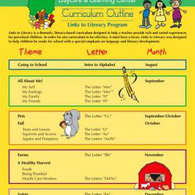 Simple Lesson Plans For 2 And 3 Year Olds 2-3 Year Old Curriculum Outline Good Reference Point | Teaching I