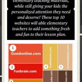 Special Educational Websites For Teachers Lesson Plans It Is Tough To Get The Time To Look For Excellent Teachin