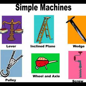 Special Example Of Detailed Lesson Plan In Science Grade 3 Lesson Plan Of Simple Machines General Science Grade V | Effectiv