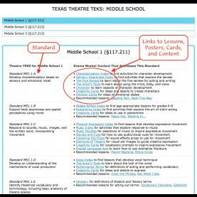 Special How To Write A Lesson Plan Using Teks Texas Textbook Adoption | Drama Education Net
