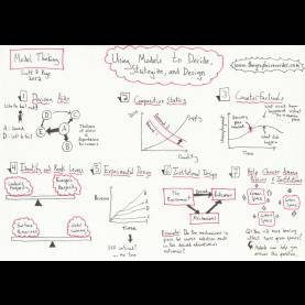 Special Notes Of Lesson Model Model Thinking Sketch Notes: Using Models To Decide, Strategiz