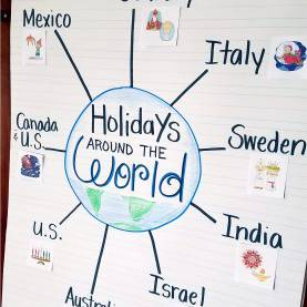 Special Preschool Lesson Plans December Holidays Around The World Teaching Holidays Around The World In Kindergarten. | New Teacher