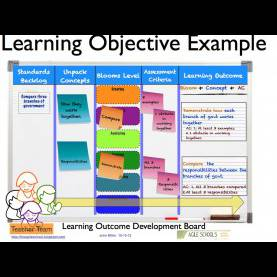 Special What Are Lesson Objectives The Agile School: Agile Learning Objective B