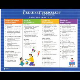 Special What Is Creative Curriculum For Preschool Preschool Curriculum | Creative Curriculum | Preschool Curriculu