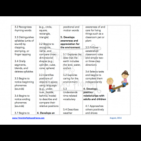 Top 3 Year Old Curriculum Curriculum For Age