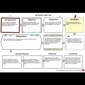 Top 5 Minute Lesson Plan Book The 5 Minute Lesson Plan Template | @teachertoo