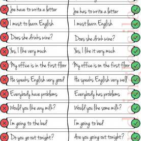 Top English Conversation Lesson Plans For Beginners Best 25+ English Beginner Ideas On Pinterest | English Tips, Ho