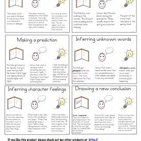 Top English Reading Lesson Plan Making Inferences Workshop Classroom: Making Inferences Mini Lessons | Readin