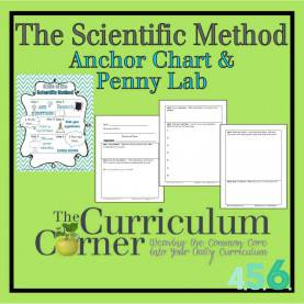 Top Lesson Plan In Science Using Laboratory Method Scientific Method Penny Lesson Plan - Teach Ju
