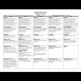 Trending How To Write A Lesson Plan For Mathematics Lesson Plan Examples For Middle School Math - Templates : Resum
