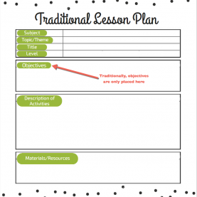 Trending Language Lesson Plan Why You Need Plan And Smart Goals To Successfully Integrat