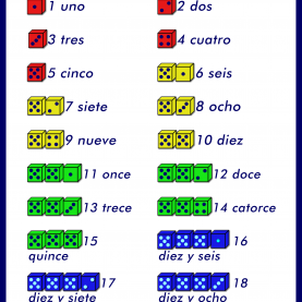 Trending Lesson Plans For Teaching Numbers 1-20 Spanish For Children U4.1 Lesson Plans 8.2 Techniques And Activi