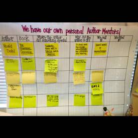 Trending Narrative Writing Lesson Plans Graphic Organizers For Personal Narratives | Schola