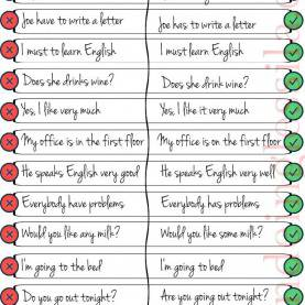 Trending Spoken English Lesson Plans For Adults The 25+ Best English Beginner Ideas On Pinterest | English Tip