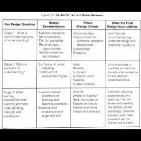 Trending Stages Of The Lesson Plan Effective Lesson Planning | Nicole Kurtz: Mat Portf