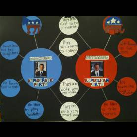 Typical Election Lesson Plans Teach It With Class: Election Lesson Plans & I