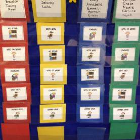 Typical Guided Reading Stations Teaching Is A Work Of Heart!!!: Guided Rea