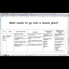 Typical How To Plan A Lesson Plan Lesson Plans €? Why do We Need Them? | Thepe