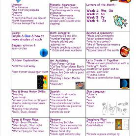 Typical Pre-K Lesson Plans Solar System Preschool Outer Space July 2015 « Sun Moon & Stars Learning Cente