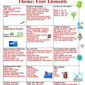 Typical Preschool Themes And Lesson Plans Preschool Theme The Four Elements 2014 « Sun Moon & Stars Learnin