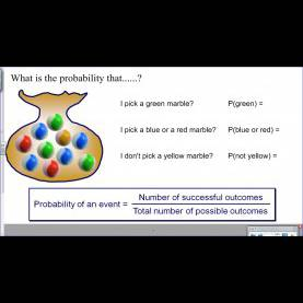 Typical Probability Lesson Plans Mr Collins Mathematics Blog: Probability Lesson & Nqt Final Assess