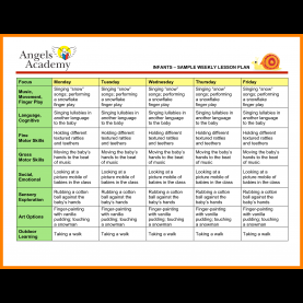 Typical Sample Preschool Curriculum Plan 4+ Sample Preschool Lesson Plan | Teller Re