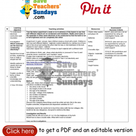 Typical Science 5 Lessons Investigation On Conductors And Insulators 1 Lesson Plan. Go T
