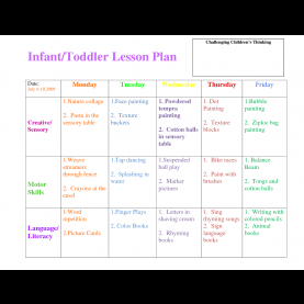 Typical Toddler Curriculum Themes Infant Blank Lesson Plan Sheets | Infanttoddler Lesson Pla