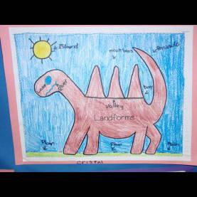Unusual 2Nd Grade Dinosaur Lesson Plans Mrs. Castro'S Class: Landform Dinosaur - Pinterest Strikes Ag