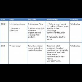 Unusual Lesson Plan For English Grammar How To Write A Daily Lesson Plan Temp