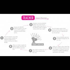 Unusual Steps Of Lesson Plan Pdf Stemarts Curriculum Tool | Teacher Le