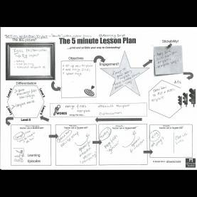Unusual Visual Lesson Plans Editable 5 Minute Lesson