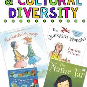 Useful 3Rd Grade Lesson Plan On Cultural Diversity Best 25+ Teaching Culture Ideas On Pinterest | What Is Cultur