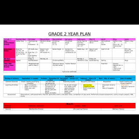 Useful Grade 2 Language Arts Lesson Plans Grade 2 Year Plan - Ninja P