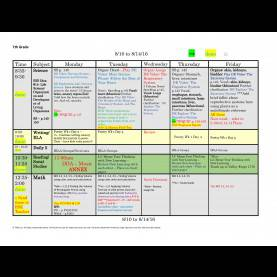 Useful Lesson Plan 7Th Grade 7Th Seventh Grade Lesson Plan Template: One Week, One Page Glanc