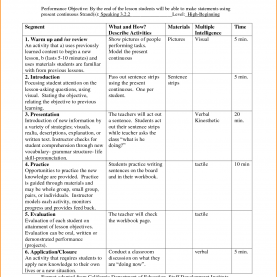 Useful Lesson Plan Examples Tefl Sample Lesson Plan Formats.34043122.Png - Loan Application