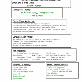 Useful Pre K Rain Lesson Plans Nice Basic Lesson Plan Format Photos Weekly Preschool Lesson Pre