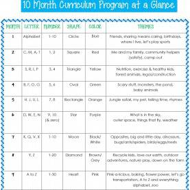 Useful Preschool Lesson Plans Number 6 Plan
