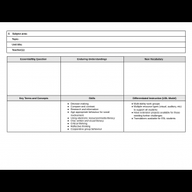 Useful Social Studies Lesson Plan Template Visual Art Lesson Plan Temp