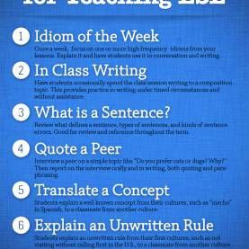 Useful Writing Lesson Plans For Esl Students 7 New Ideas For Teaching Esl/ell Students In Your Classroom. Tr