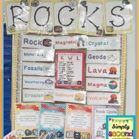 Valuable 2Nd Grade Lesson Plans On Rocks My Class Just Finished Learning About Rocks And Minerals. The