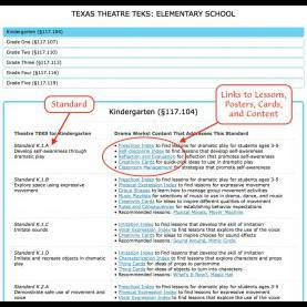 Valuable Drama Lesson Plans For Kindergarten Texas Textbook Adoption | Drama Education Net