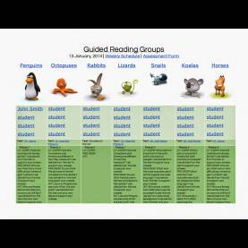 Valuable Guided Reading Focus Going Google In Guided Reading | Inquire And Ins