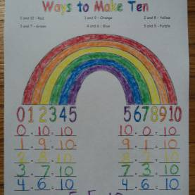 Valuable How To Make A Rainbow Lesson Plan Learning And Teaching For Life: Ways To Make Ten - Rainbow S