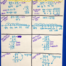 Valuable How To Teach 2Nd Grade Subtraction Models & Strategies For Two-Digit Addition & Subtrac