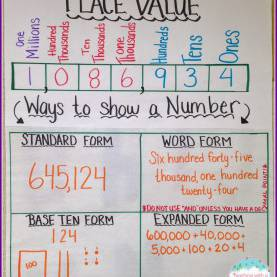 Valuable Place Value Lesson Plans 3Rd Grade Teaching With A Mountain View: Teaching Place V
